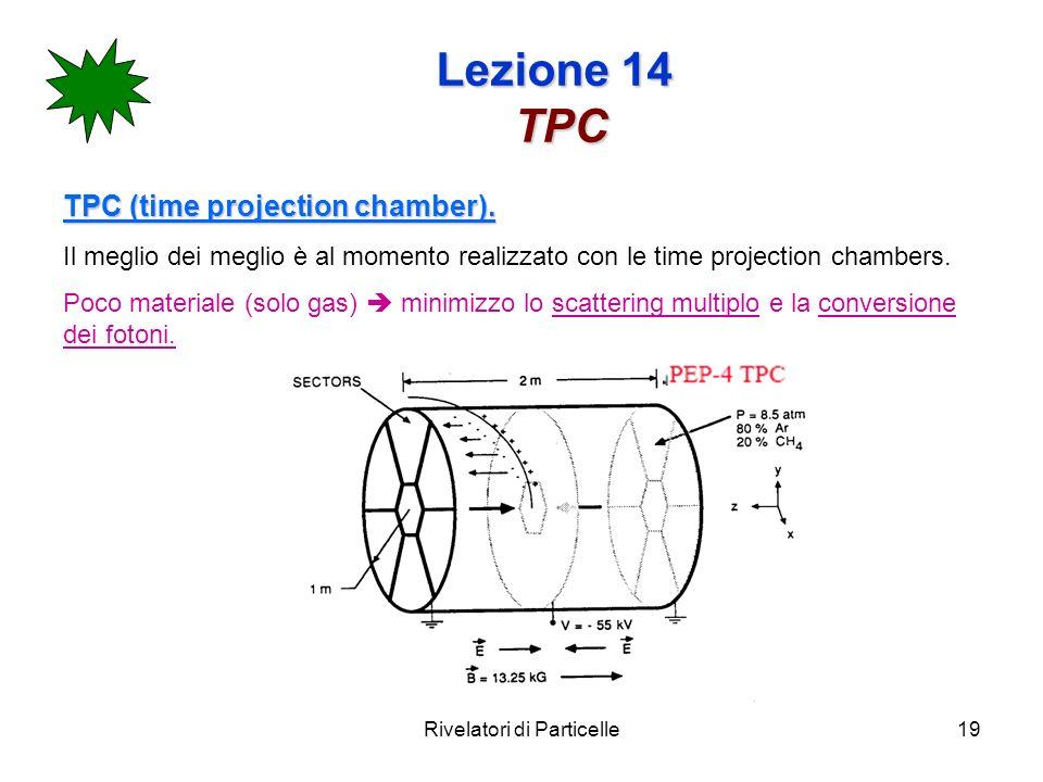 Rivelatori di Particelle19 Lezione 14 TPC TPC (time projection chamber).