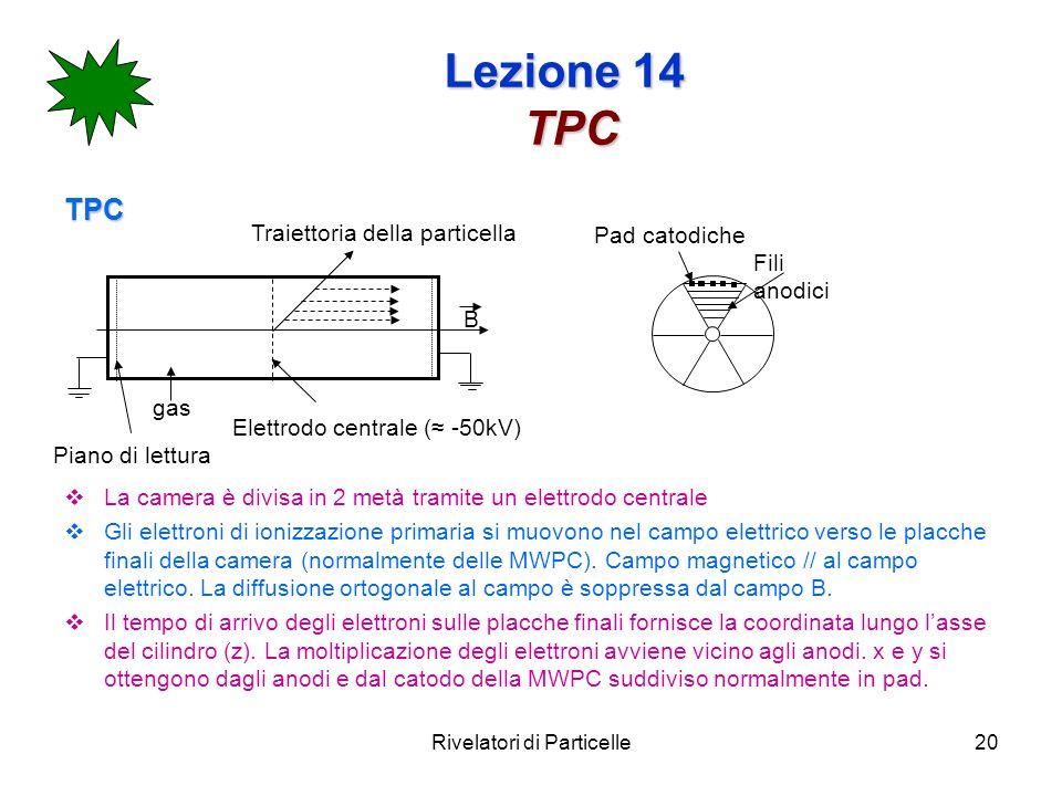 Rivelatori di Particelle20 Lezione 14 TPC TPC La camera è divisa in 2 metà tramite un elettrodo centrale Gli elettroni di ionizzazione primaria si muovono nel campo elettrico verso le placche finali della camera (normalmente delle MWPC).