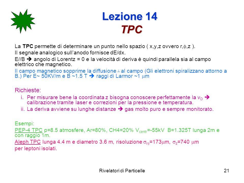 Rivelatori di Particelle21 Lezione 14 TPC La TPC permette di determinare un punto nello spazio ( x,y,z ovvero r,,z ).