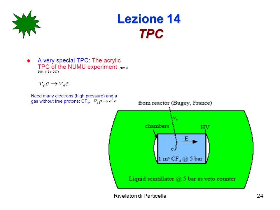 Rivelatori di Particelle24 Lezione 14 TPC