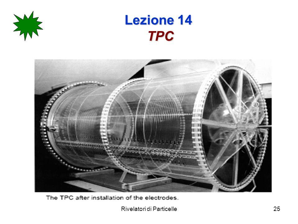 Rivelatori di Particelle25 Lezione 14 TPC