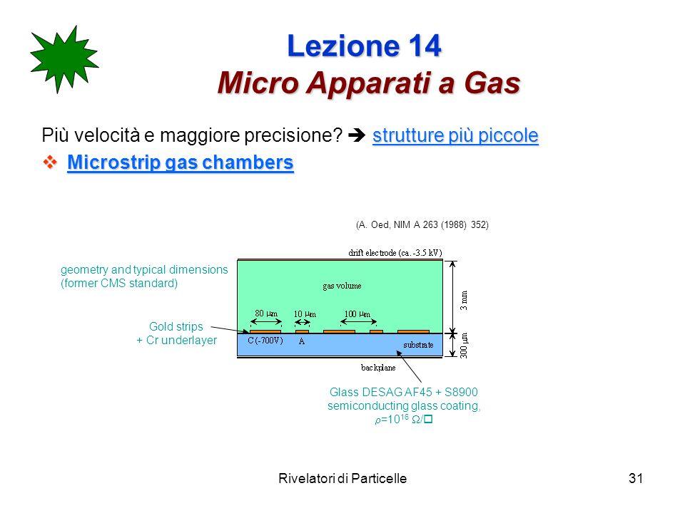 Rivelatori di Particelle31 Lezione 14 Micro Apparati a Gas strutture più piccole Più velocità e maggiore precisione.