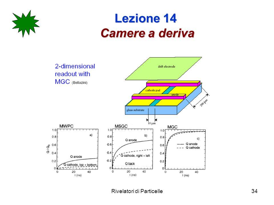 Rivelatori di Particelle34 Lezione 14 Camere a deriva