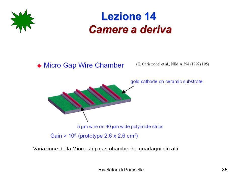Rivelatori di Particelle35 Lezione 14 Camere a deriva Variazione della Micro-strip gas chamber ha guadagni più alti.