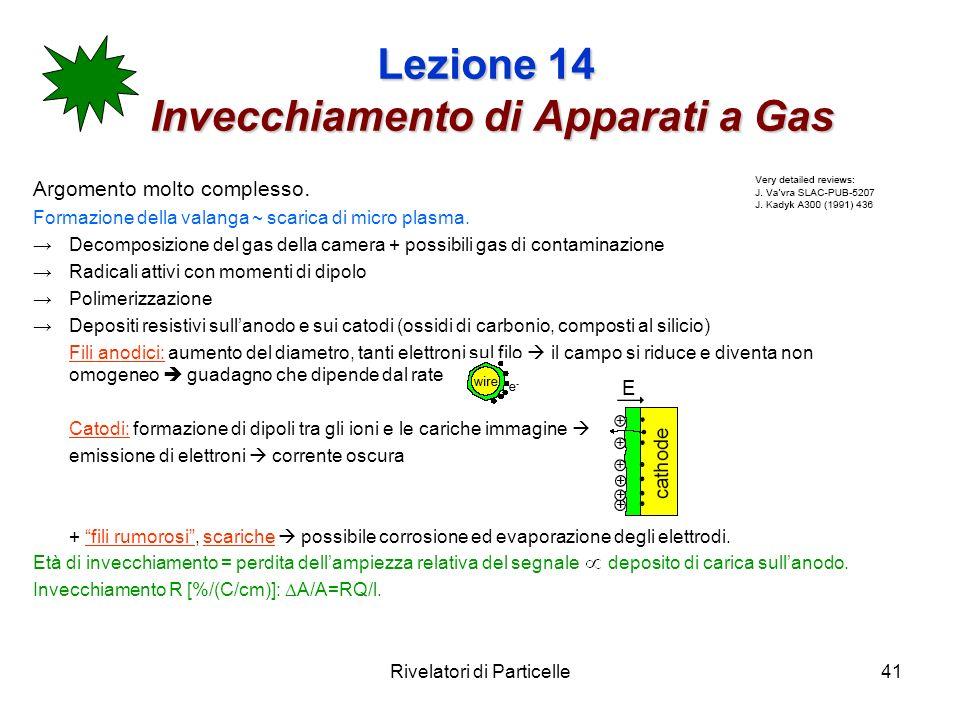Rivelatori di Particelle41 Lezione 14 Invecchiamento di Apparati a Gas Argomento molto complesso.