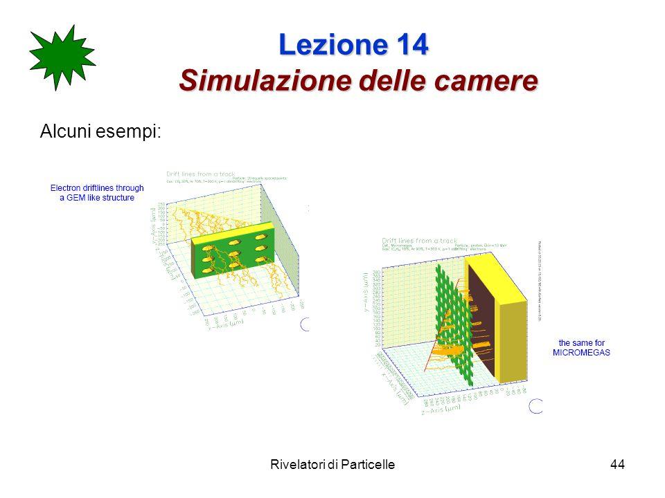 Rivelatori di Particelle44 Lezione 14 Simulazione delle camere Alcuni esempi: