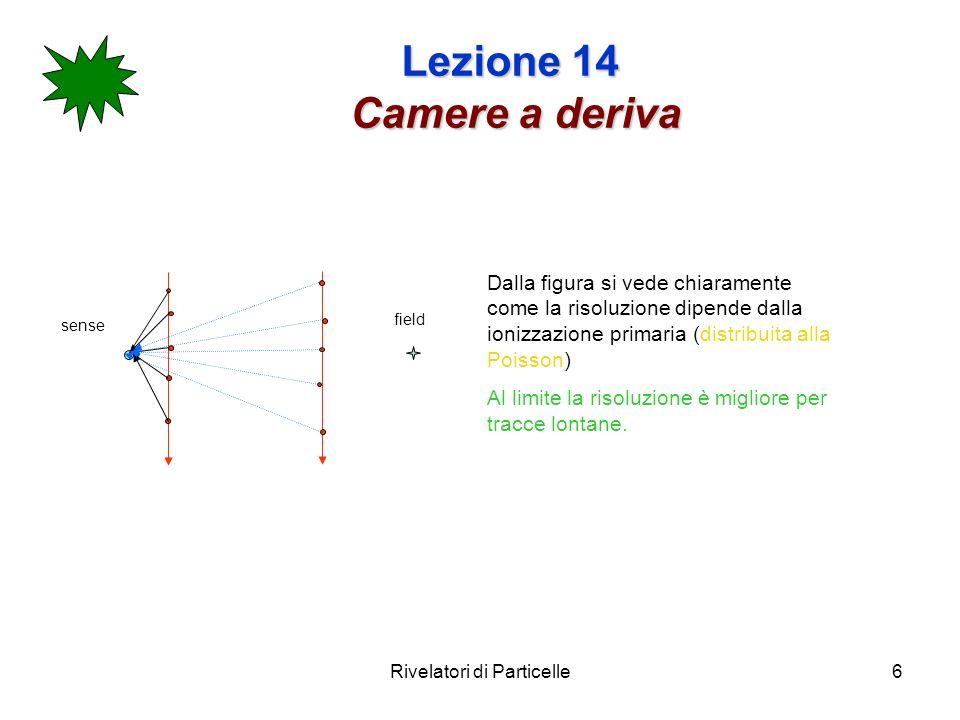 Rivelatori di Particelle6 Lezione 14 Camere a deriva sense field Dalla figura si vede chiaramente come la risoluzione dipende dalla ionizzazione primaria (distribuita alla Poisson) Al limite la risoluzione è migliore per tracce lontane.