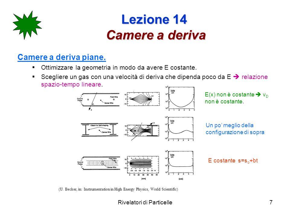 Rivelatori di Particelle7 Lezione 14 Camere a deriva Camere a deriva piane.