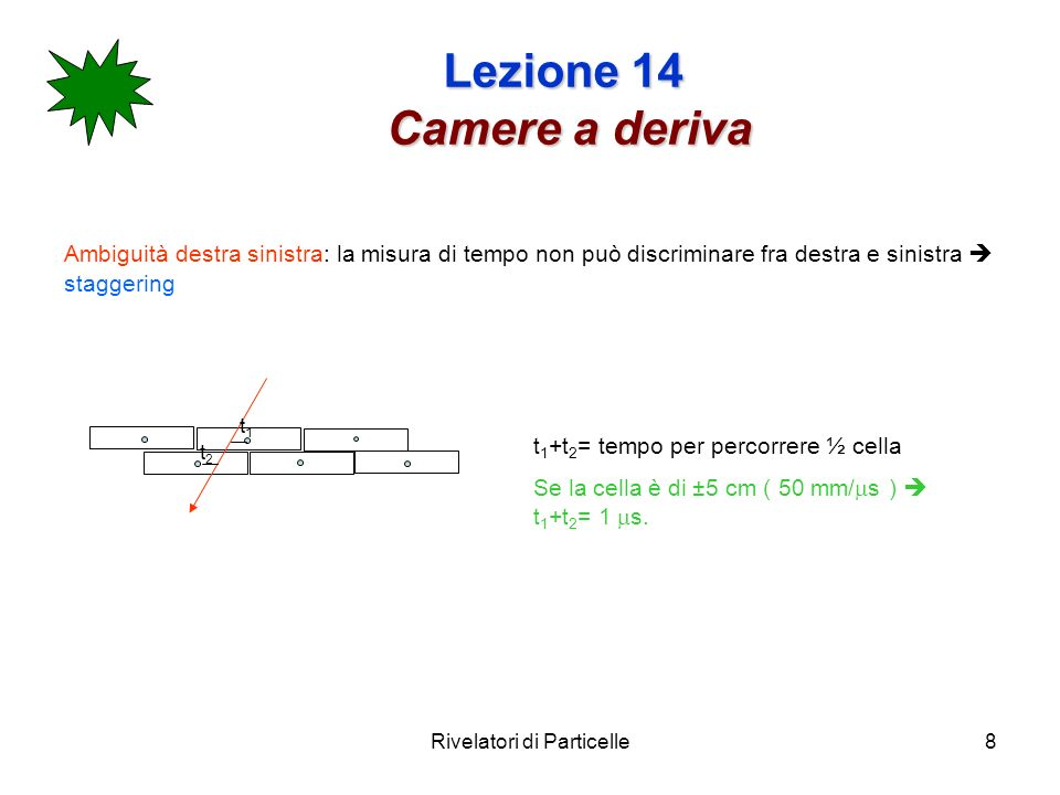 Rivelatori di Particelle19 Lezione 14 TPC TPC (time projection chamber).
