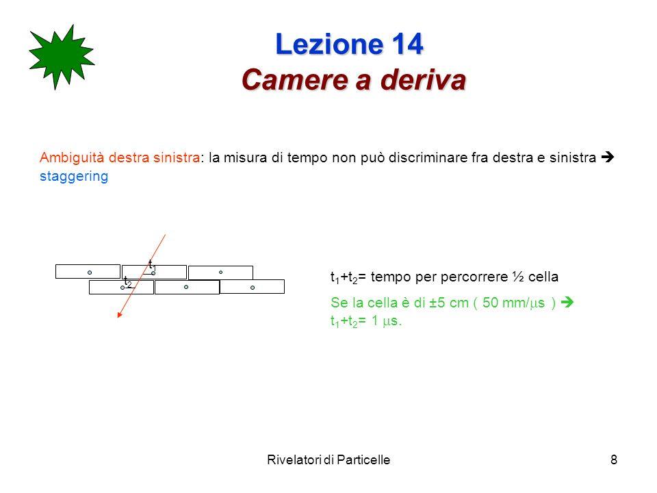 Rivelatori di Particelle8 Lezione 14 Camere a deriva Ambiguità destra sinistra: la misura di tempo non può discriminare fra destra e sinistra staggering t1t1 t2t2 t 1 +t 2 = tempo per percorrere ½ cella Se la cella è di ±5 cm ( 50 mm/ s ) t 1 +t 2 = 1 s.