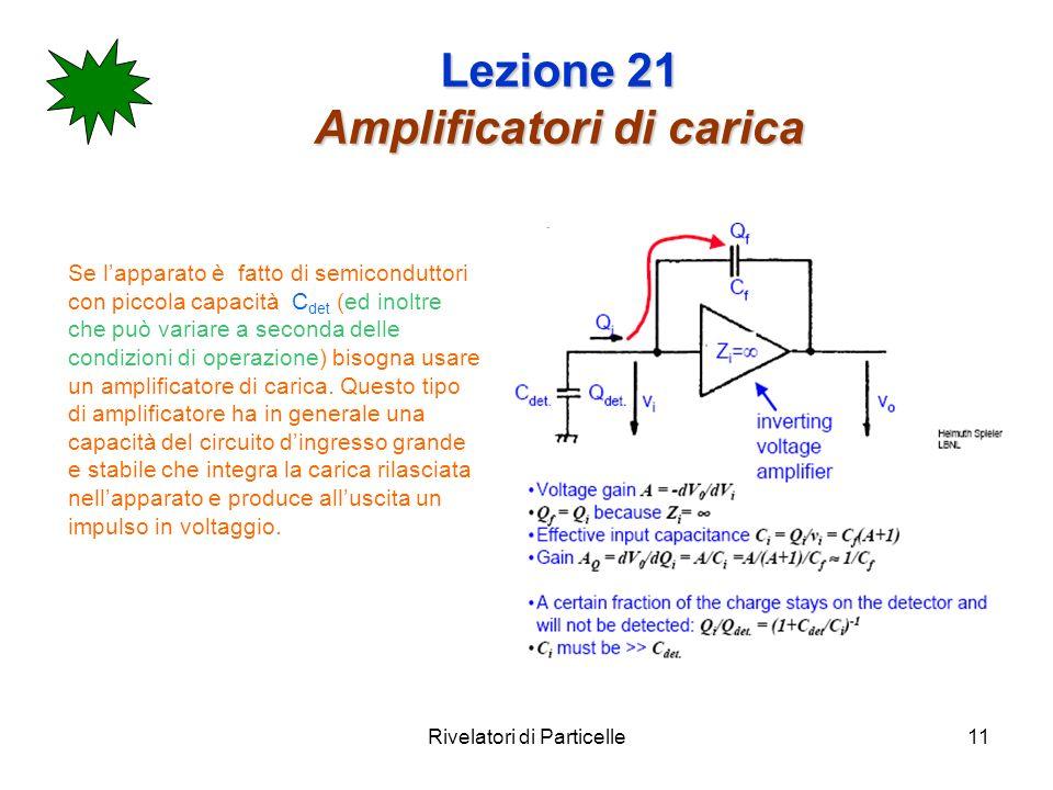 Rivelatori di Particelle11 Lezione 21 Amplificatori di carica Se lapparato è fatto di semiconduttori con piccola capacità C det (ed inoltre che può va