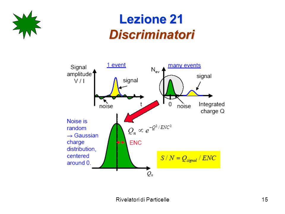 Rivelatori di Particelle15 Lezione 21 Discriminatori