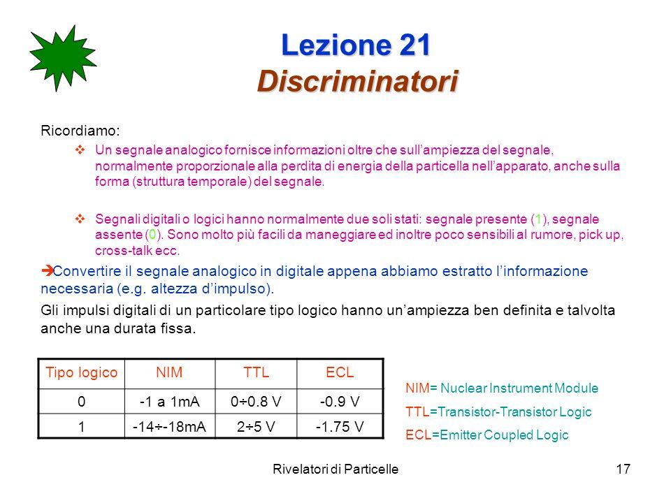 Rivelatori di Particelle17 Lezione 21 Discriminatori Ricordiamo: Un segnale analogico fornisce informazioni oltre che sullampiezza del segnale, normal