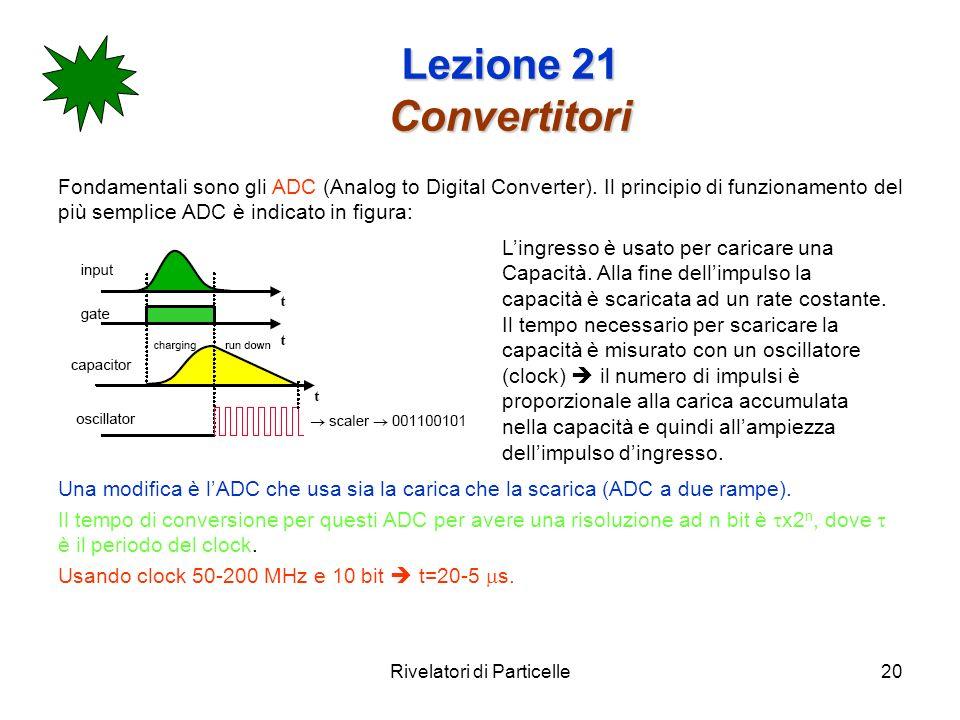 Rivelatori di Particelle20 Lezione 21 Convertitori Fondamentali sono gli ADC (Analog to Digital Converter). Il principio di funzionamento del più semp