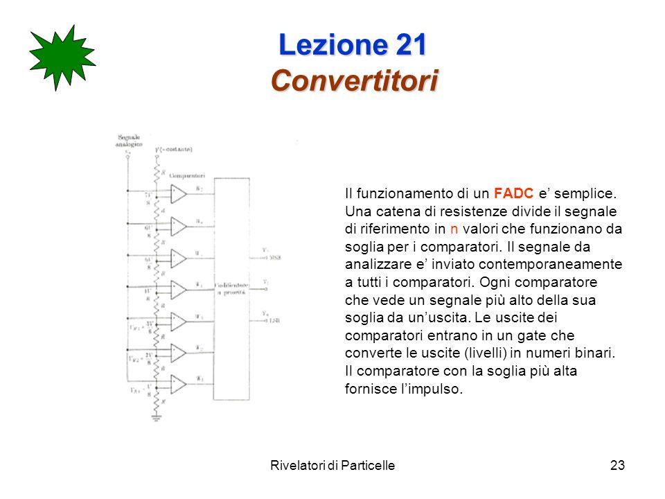 Rivelatori di Particelle23 Lezione 21 Convertitori Il funzionamento di un FADC e semplice. Una catena di resistenze divide il segnale di riferimento i
