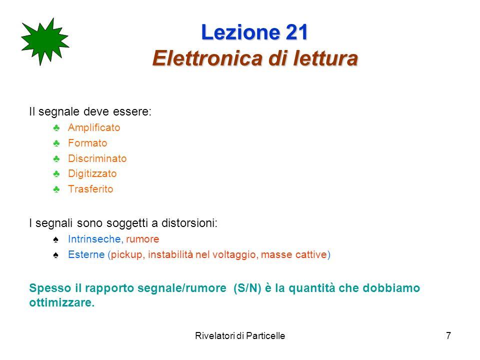 Rivelatori di Particelle7 Lezione 21 Elettronica di lettura Il segnale deve essere: Amplificato Formato Discriminato Digitizzato Trasferito I segnali