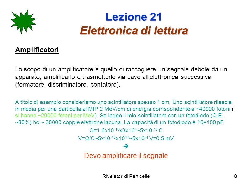 Rivelatori di Particelle9 Lezione 21 Amplificatori Lamplificatore va montato il più possibile vicino allapparato perché: Rumore generato vicino allapparato o nel cavo che lo connette allapparato viene amplificato cattivo rapporto segnale/rumore.