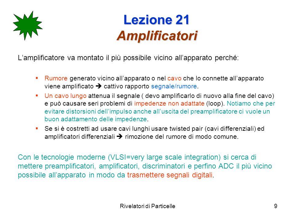 Rivelatori di Particelle10 Lezione 21 Amplificatori I preamplificatori si dividono grossomodo in 3 categorie: Amplificatori di carica Amplificatori di voltaggio Amplificatori di corrente I primi due sono i più importanti per le applicazioni che ci interessano.