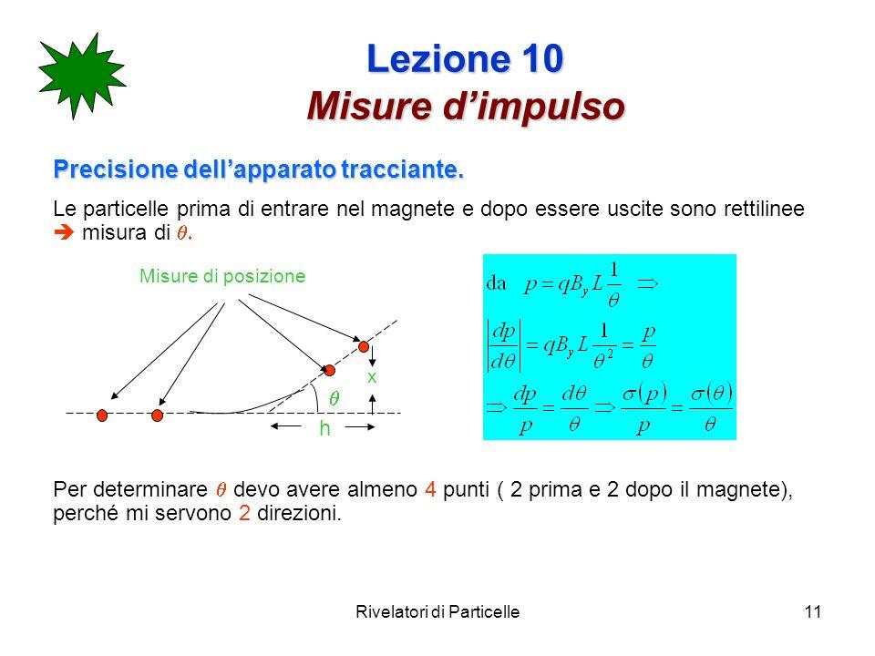 Rivelatori di Particelle11 Lezione 10 Misure dimpulso Precisione dellapparato tracciante. Le particelle prima di entrare nel magnete e dopo essere usc