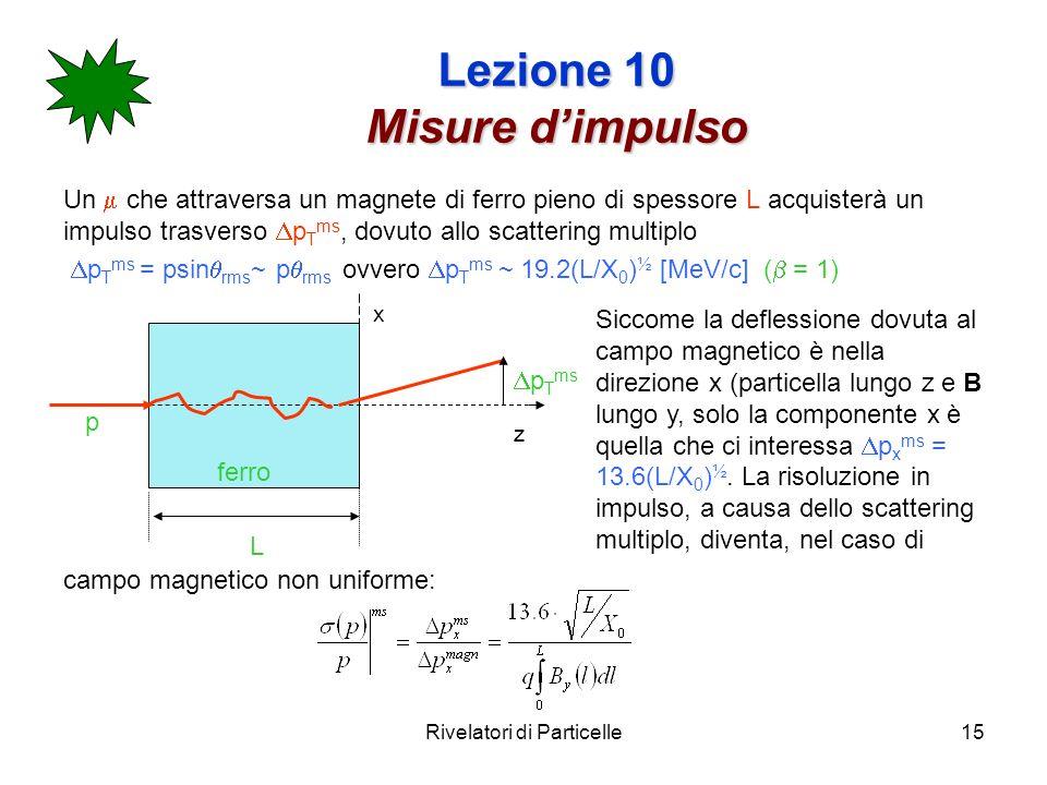 Rivelatori di Particelle15 Lezione 10 Misure dimpulso Un che attraversa un magnete di ferro pieno di spessore L acquisterà un impulso trasverso p T ms