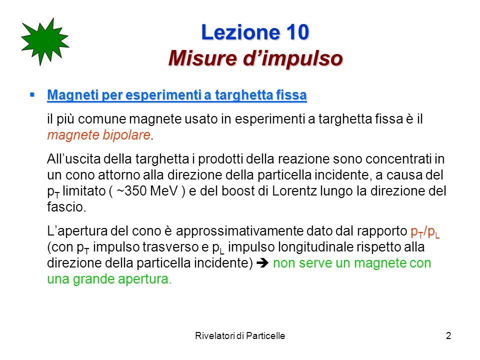Rivelatori di Particelle2 Lezione 10 Misure dimpulso Magneti per esperimenti a targhetta fissa Magneti per esperimenti a targhetta fissa il più comune