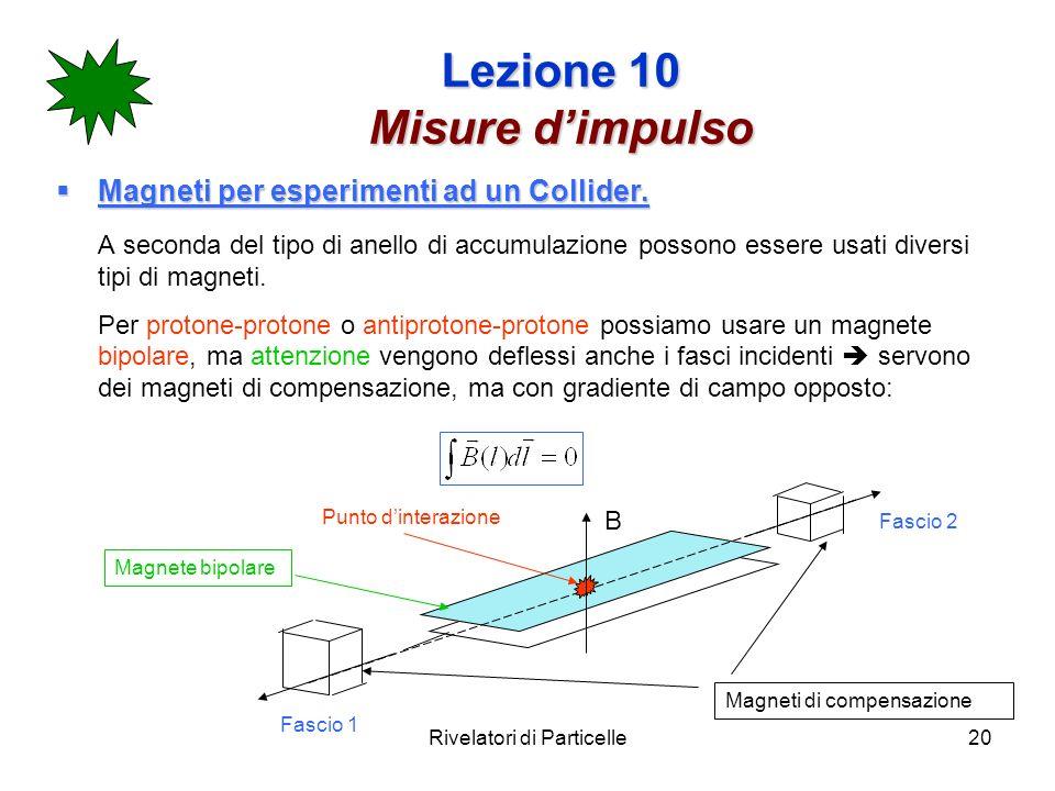 Rivelatori di Particelle20 Lezione 10 Misure dimpulso Magneti per esperimenti ad un Collider. Magneti per esperimenti ad un Collider. A seconda del ti