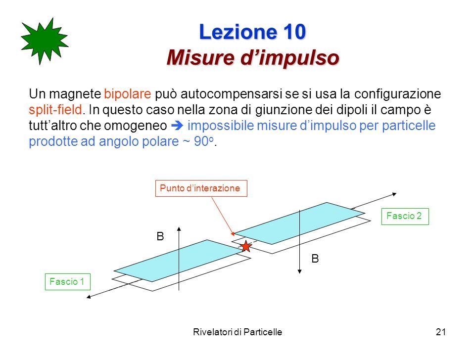 Rivelatori di Particelle21 Lezione 10 Misure dimpulso Un magnete bipolare può autocompensarsi se si usa la configurazione split-field. In questo caso