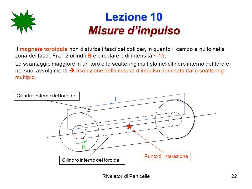 Rivelatori di Particelle22 Lezione 10 Misure dimpulso Il magnete toroidale non disturba i fasci del collider, in quanto il campo è nullo nella zona de