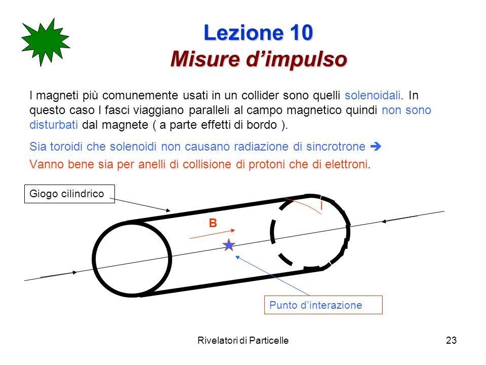 Rivelatori di Particelle23 Lezione 10 Misure dimpulso I magneti più comunemente usati in un collider sono quelli solenoidali. In questo caso I fasci v