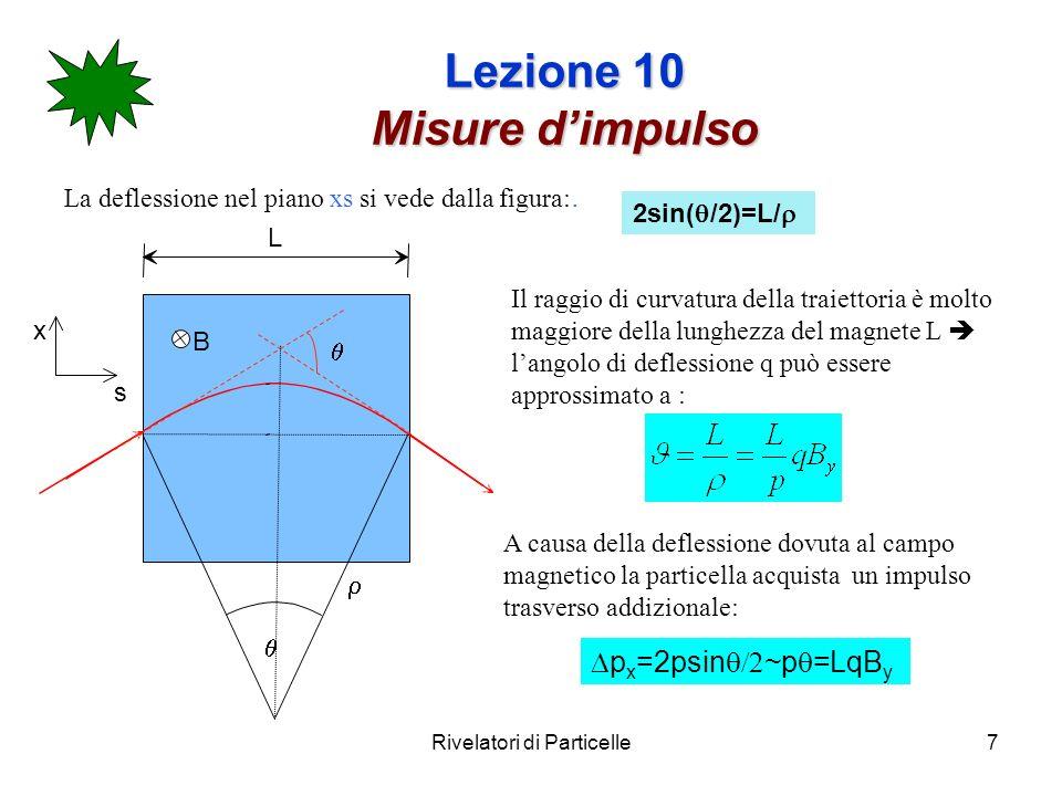 Rivelatori di Particelle7 Lezione 10 Misure dimpulso La deflessione nel piano xs si vede dalla figura:. x Il raggio di curvatura della traiettoria è m