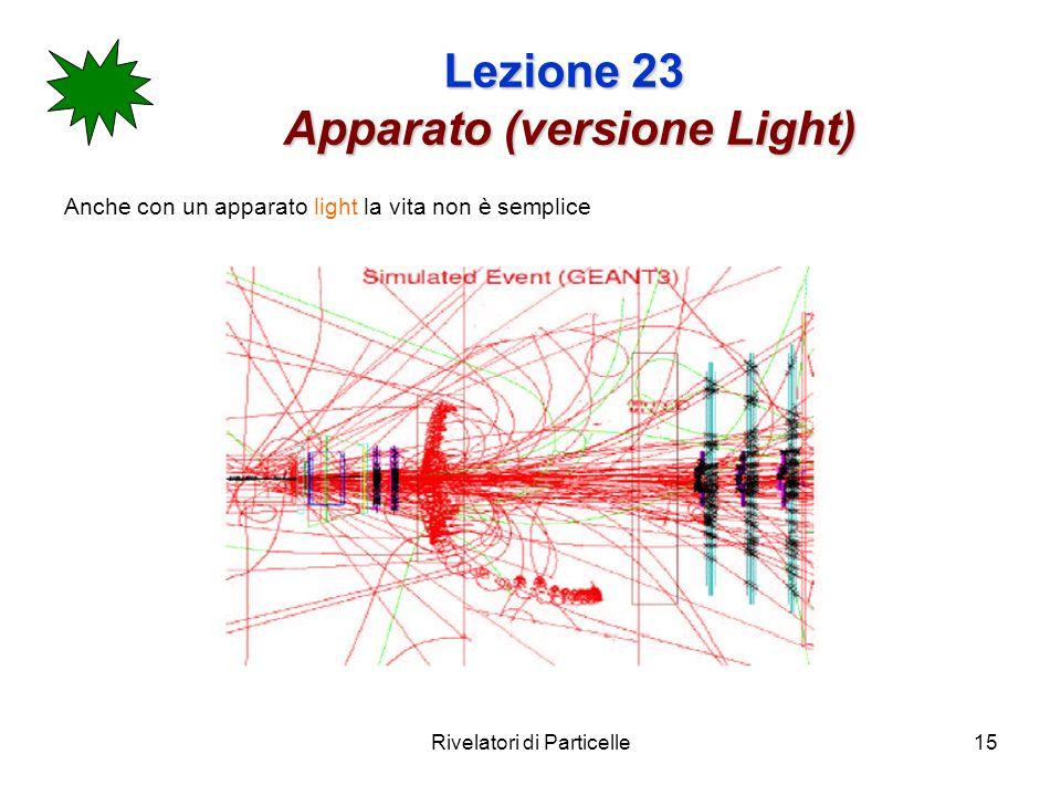 Rivelatori di Particelle15 Lezione 23 Apparato (versione Light) Anche con un apparato light la vita non è semplice
