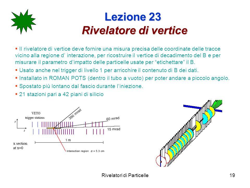 Rivelatori di Particelle19 Lezione 23 Rivelatore di vertice Il rivelatore di vertice deve fornire una misura precisa delle coordinate delle tracce vic