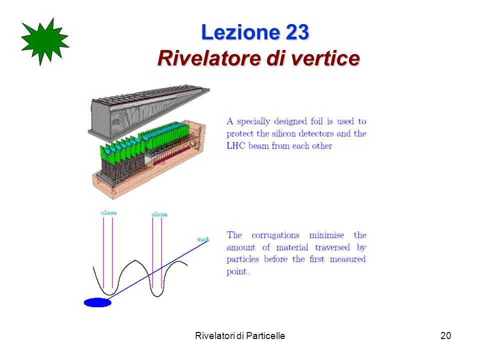 Rivelatori di Particelle20 Lezione 23 Rivelatore di vertice