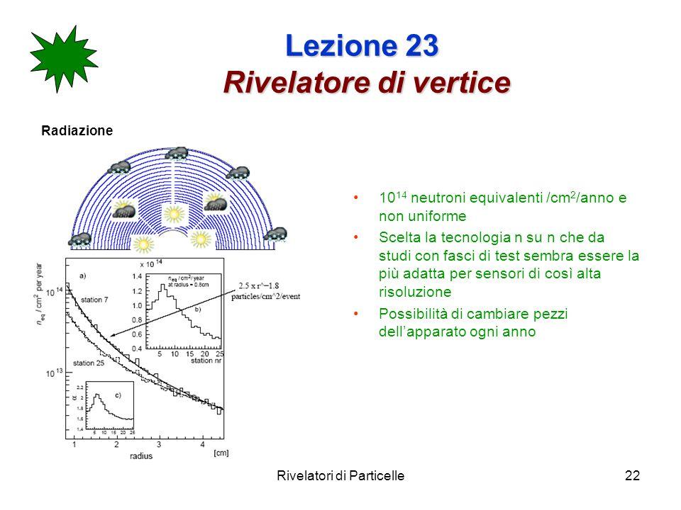 Rivelatori di Particelle22 Lezione 23 Rivelatore di vertice Radiazione 10 14 neutroni equivalenti /cm 2 /anno e non uniforme Scelta la tecnologia n su