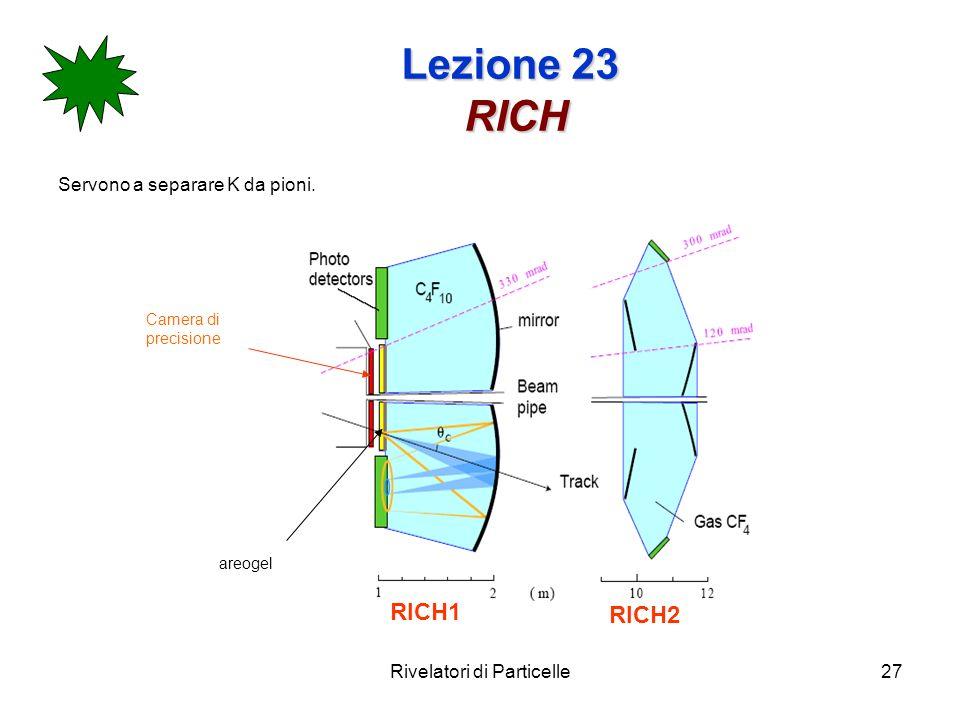 Rivelatori di Particelle27 Lezione 23 RICH Servono a separare K da pioni. areogel Camera di precisione RICH1 RICH2
