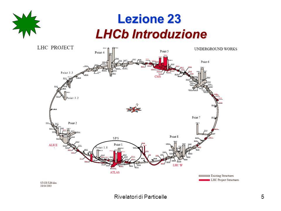 Rivelatori di Particelle16 Lezione 23 Layout generale Il punto dinterazione non è al centro della sala (caverna) per permettere un apparato (solo da un lato) lungo onde ricoprire piccoli angoli ( ~15 mr).