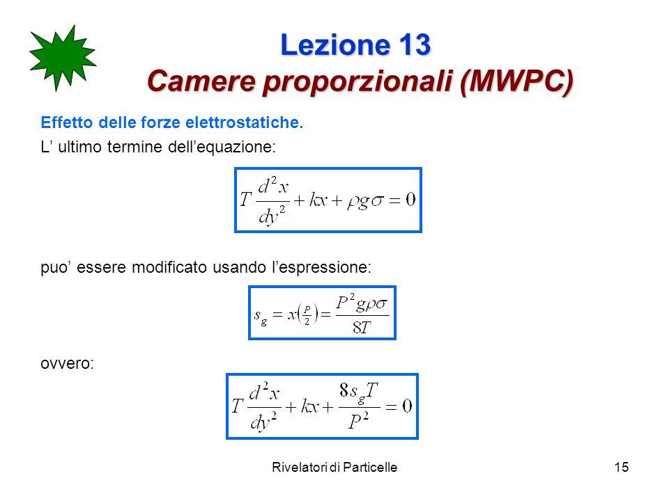 Rivelatori di Particelle15 Lezione 13 Camere proporzionali (MWPC) Effetto delle forze elettrostatiche. L ultimo termine dellequazione: puo essere modi