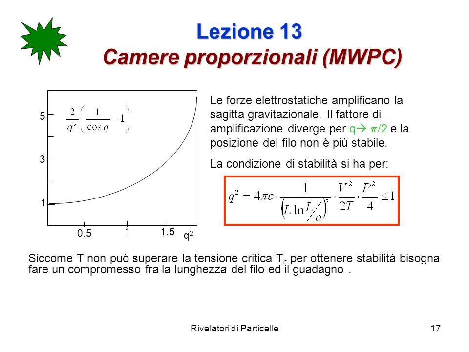 Rivelatori di Particelle17 Lezione 13 Camere proporzionali (MWPC) Siccome T non può superare la tensione critica T c per ottenere stabilità bisogna fa