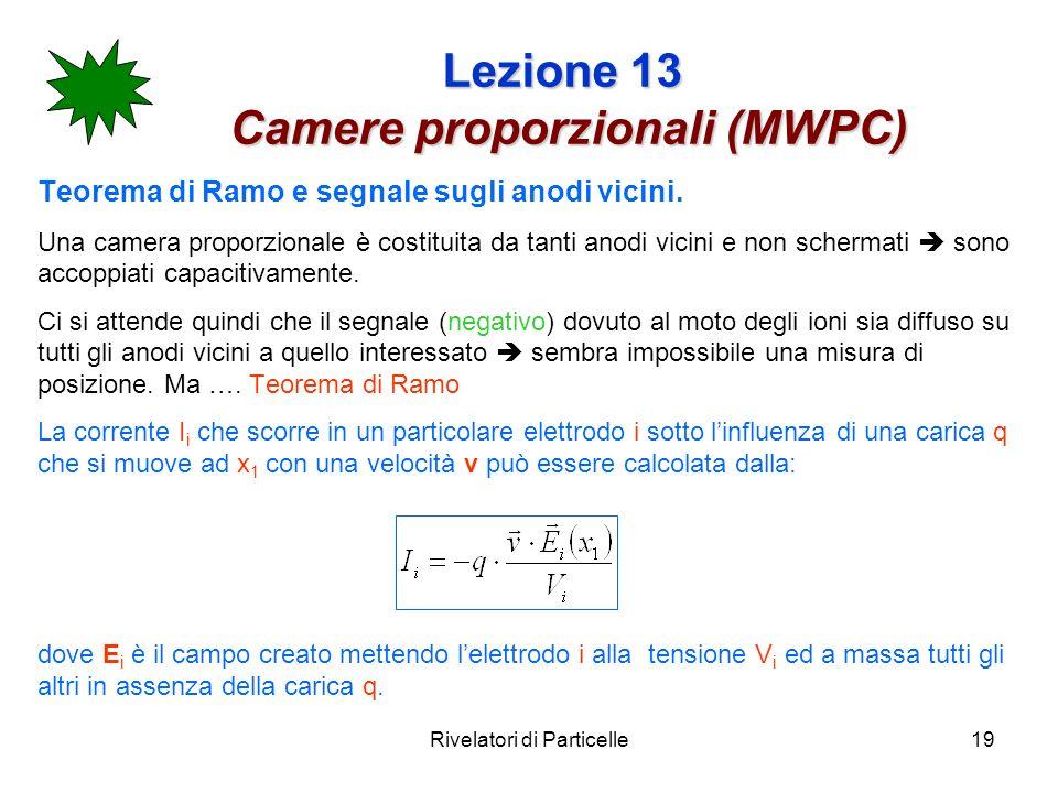 Rivelatori di Particelle19 Lezione 13 Camere proporzionali (MWPC) Teorema di Ramo e segnale sugli anodi vicini. Una camera proporzionale è costituita