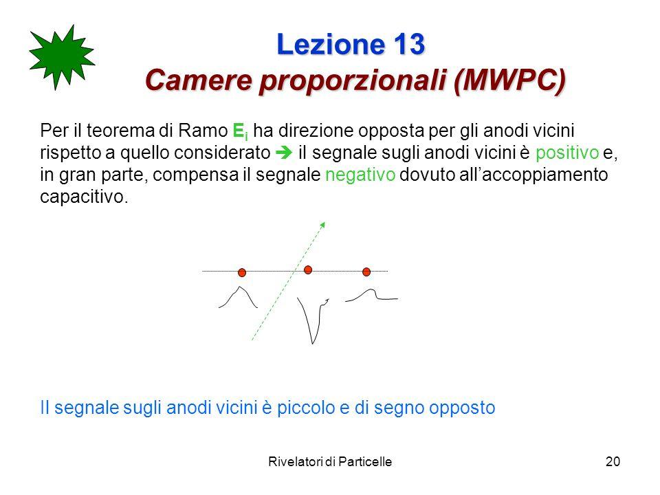 Rivelatori di Particelle20 Lezione 13 Camere proporzionali (MWPC) Per il teorema di Ramo E i ha direzione opposta per gli anodi vicini rispetto a quel