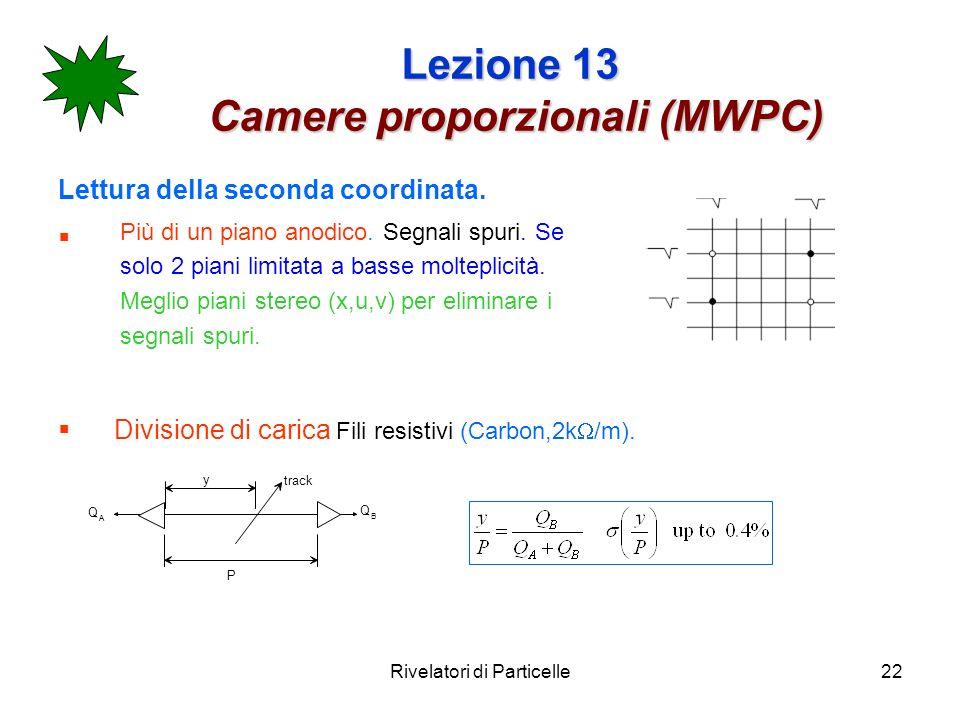 Rivelatori di Particelle22 Lezione 13 Camere proporzionali (MWPC) Lettura della seconda coordinata. Divisione di carica Fili resistivi (Carbon,2k /m).