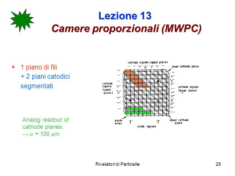 Rivelatori di Particelle25 Lezione 13 Camere proporzionali (MWPC) 1 piano di fili + 2 piani catodici segmentati Analog readout of cathode planes. 100