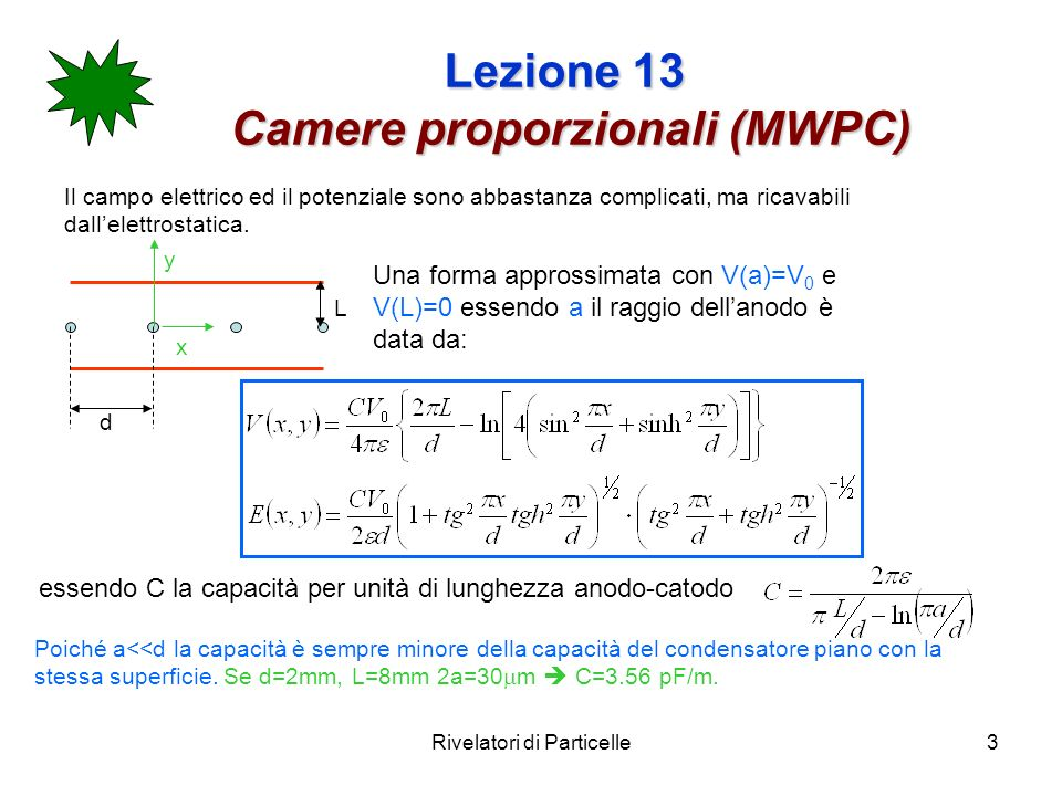 Rivelatori di Particelle4 Lezione 13 Camere proporzionali (MWPC) Lungo le linee di simmetria x=0 e y=0 il campo può essere scritto come: per y<<d per yd