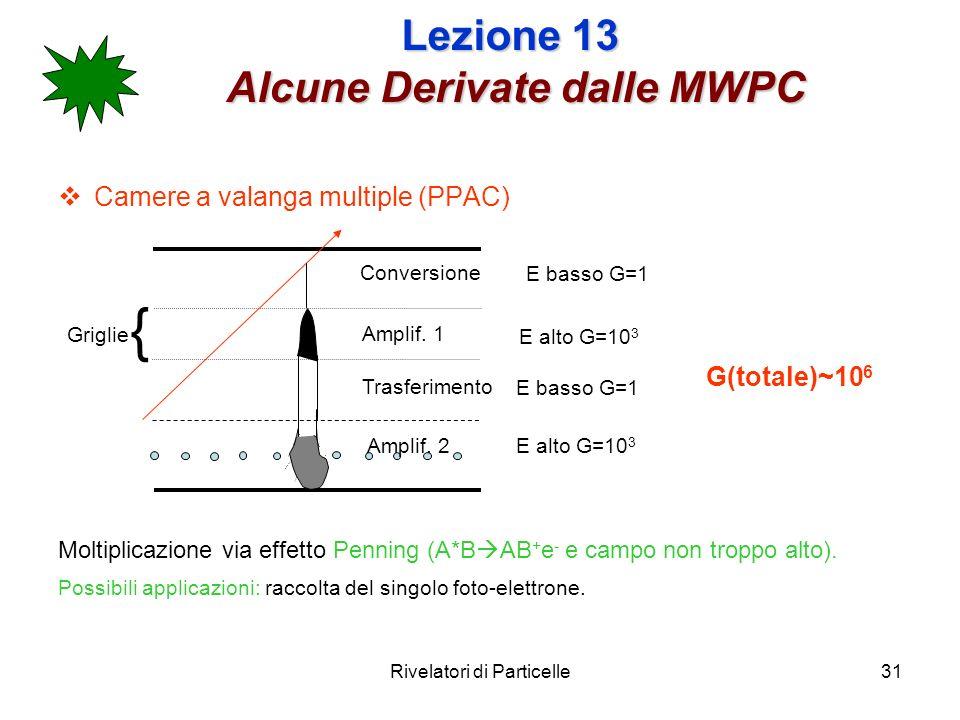 Rivelatori di Particelle31 Lezione 13 Alcune Derivate dalle MWPC Camere a valanga multiple (PPAC) Moltiplicazione via effetto Penning (A*B AB + e - e