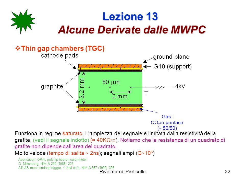 Rivelatori di Particelle32 Lezione 13 Alcune Derivate dalle MWPC Thin gap chambers (TGC) Funziona in regime saturato. Lampiezza del segnale è limitata