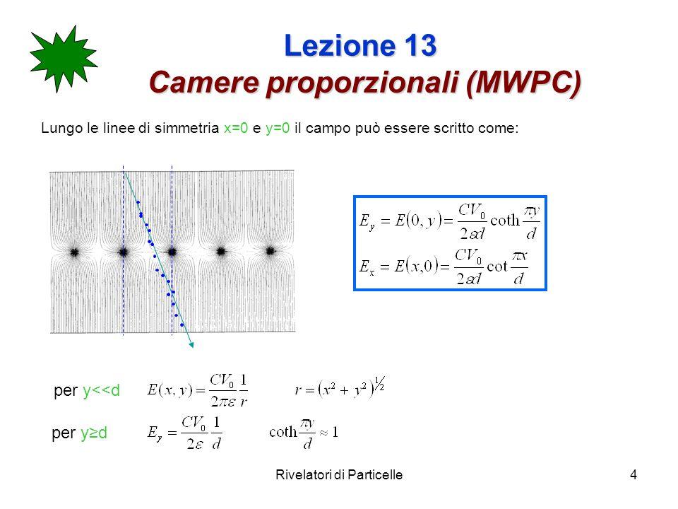 Rivelatori di Particelle5 Lezione 13 Camere proporzionali (MWPC) Nelle vicinanze dellanodo il campo E va come 1/r, mentre per yd il campo e uniforme.