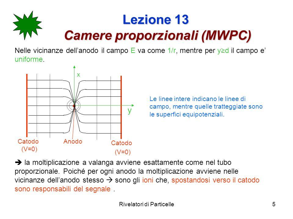 Rivelatori di Particelle6 Lezione 13 Camere proporzionali (MWPC) Scelta dei parametri geometrici.