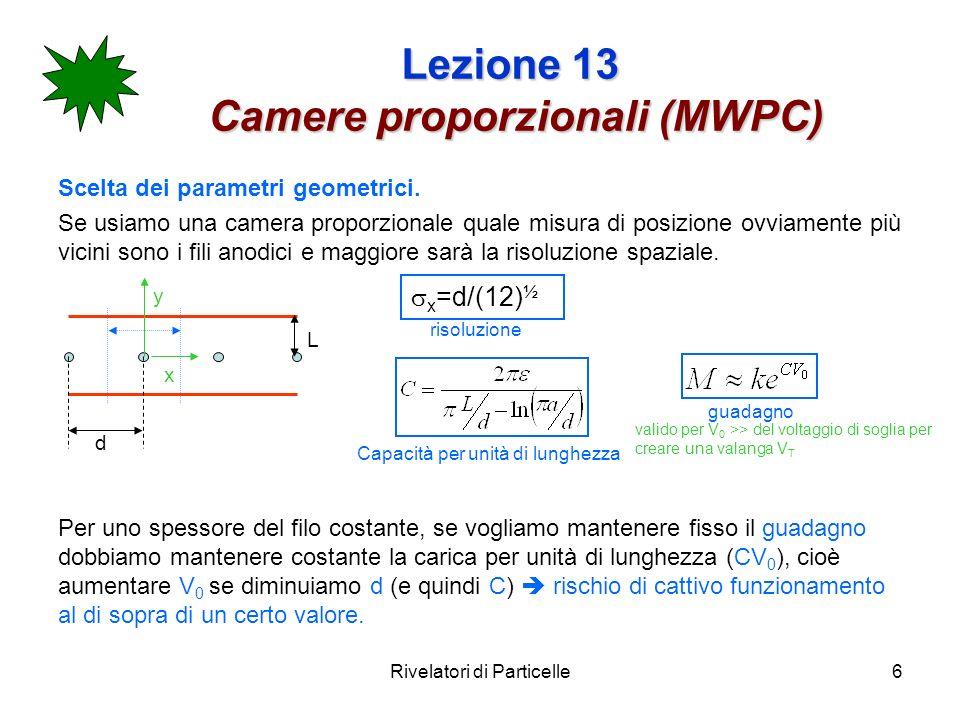 Rivelatori di Particelle7 Lezione 13 Camere proporzionali (MWPC) L (mm) 2a ( m) 1 d(mm) 2 35 8 10 20 30 1.94 2.00 2.02 3.33 3.47 3.56 4.30 4.55 4.70 5.51 5.92 6.19 4 10 20 30 3.47 3.63 3.73 5.33 5.71 5.96 6.36 6.91 7.28 7.34 8.10 8.58 Capacità per unità di lunghezza (pF/m) per diverse geometrie di camere proporzionali piane.