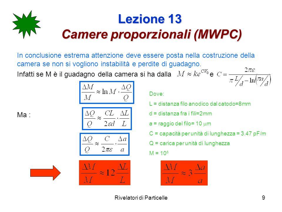 Rivelatori di Particelle20 Lezione 13 Camere proporzionali (MWPC) Per il teorema di Ramo E i ha direzione opposta per gli anodi vicini rispetto a quello considerato il segnale sugli anodi vicini è positivo e, in gran parte, compensa il segnale negativo dovuto allaccoppiamento capacitivo.