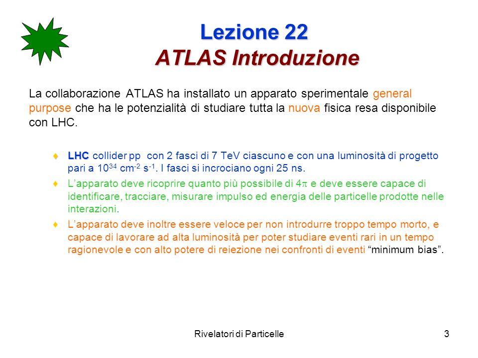 Rivelatori di Particelle14 Lezione 22 ATLAS lapparato Lapparato è composto da: Tracciatore di particelle cariche (inner detector) Calorimetro elettromagnetico (LAr) Calorimetro adronico (E T e p T miss ) Spettrometro per i